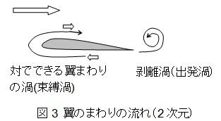 図_飛行機2