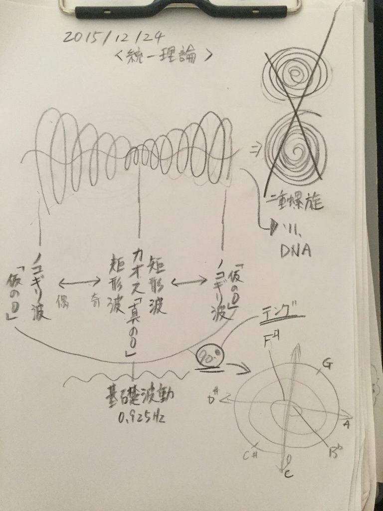 画像_統一理論