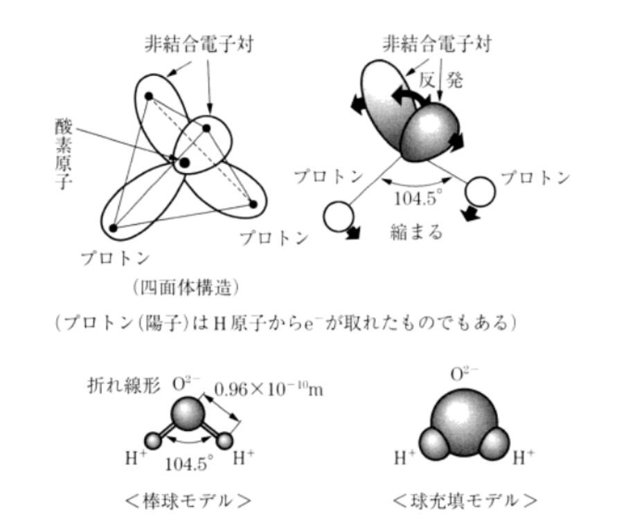 図_水の構造
