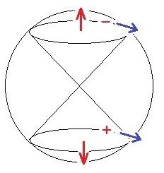 およよ理論1